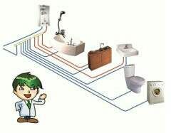 专业水电改造,无接管分水系统批发免费安装诚招代理