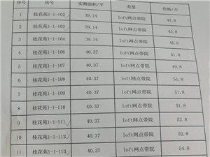 墅居生活名校�W�^房翡翠城桂花苑商住�г嚎勺錾�I�W�c