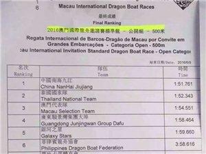 鹤山大埠龙舟队参加澳门国际龙舟赛获好成绩!