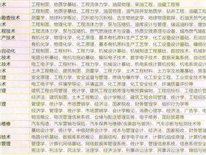 中国石油大学大专本科报名