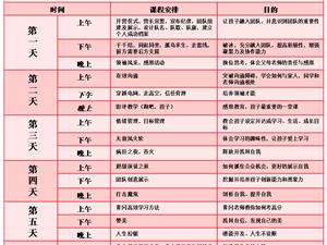 """中小學生暑期夏令營報名火熱,黃岡""""少年強""""領跑臨沂"""